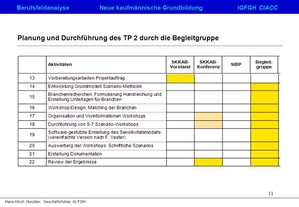 Planung und Durchführung des TP 2 durch die Begleitgruppe