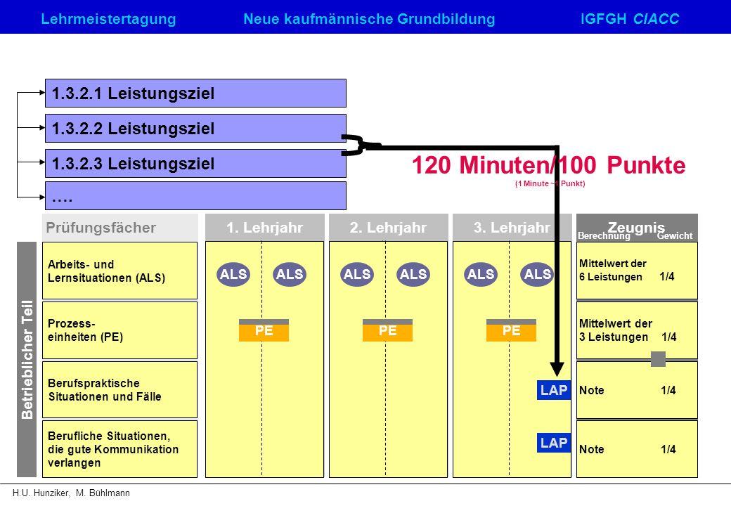 120 Minuten/100 Punkte 1.3.2.1 Leistungsziel 1.3.2.2 Leistungsziel