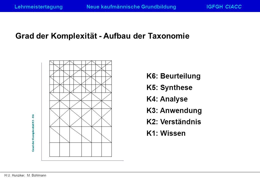 Grad der Komplexität - Aufbau der Taxonomie
