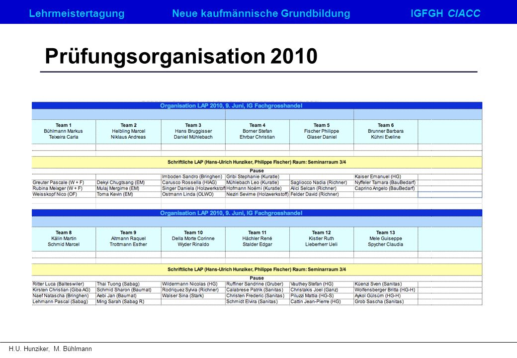 Prüfungsorganisation 2010