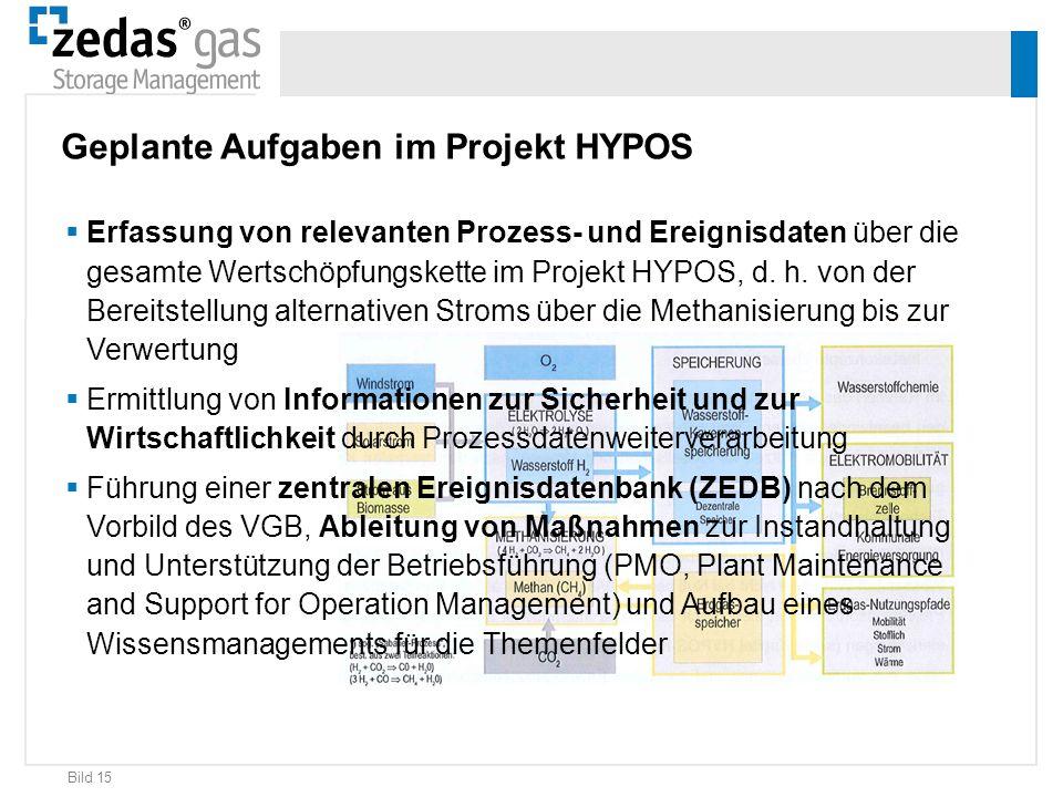 Geplante Aufgaben im Projekt HYPOS