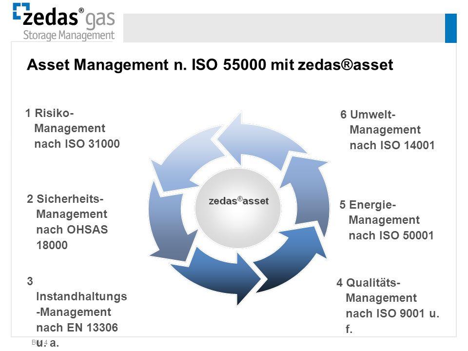 Asset Management n. ISO 55000 mit zedas®asset