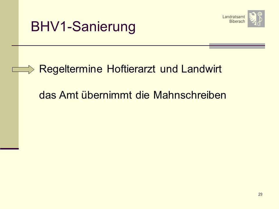 BHV1-Sanierung Regeltermine Hoftierarzt und Landwirt