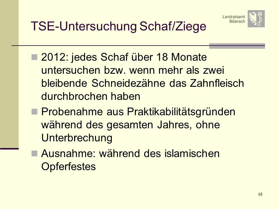 TSE-Untersuchung Schaf/Ziege