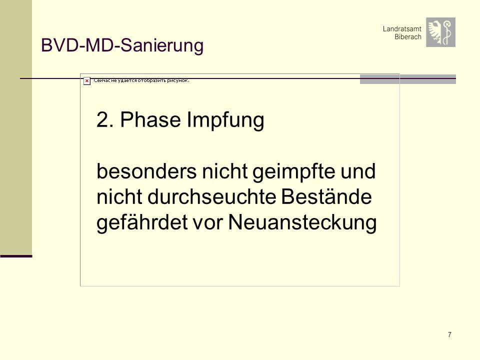 BVD-MD-Sanierung 2. Phase Impfung.