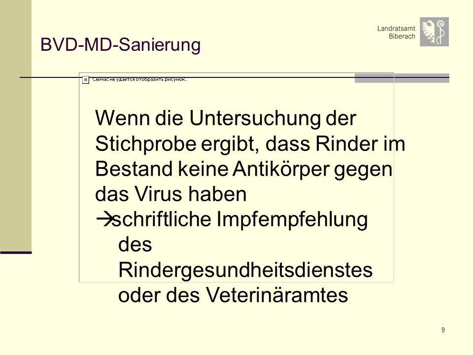 schriftliche Impfempfehlung des Rindergesundheitsdienstes