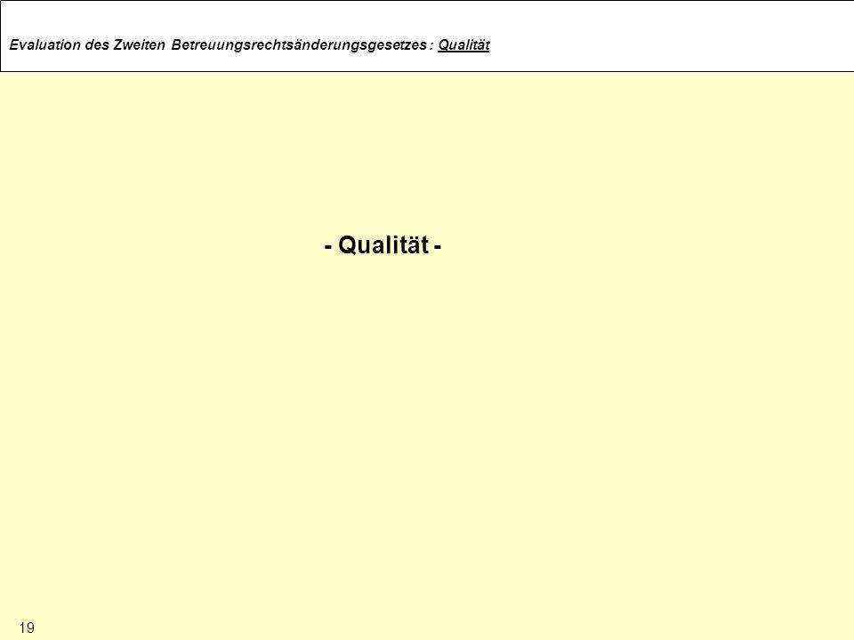 : Qualität - Qualität - 19