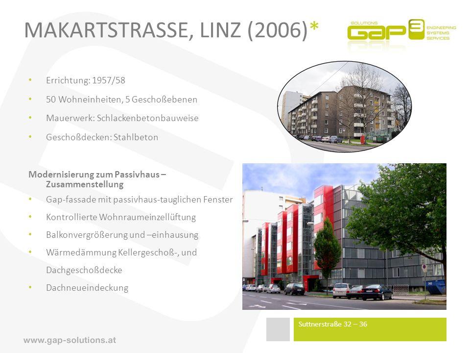 MakartstraSse, Linz (2006)*