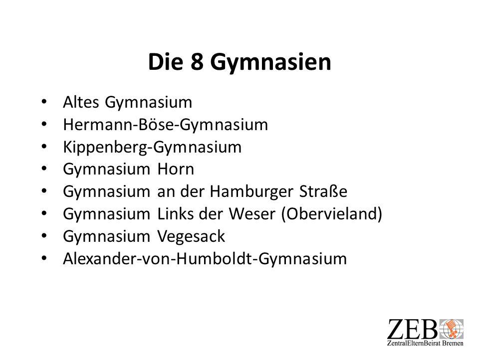 Die 8 Gymnasien Altes Gymnasium Hermann-Böse-Gymnasium