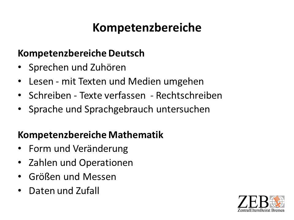 Kompetenzbereiche Kompetenzbereiche Deutsch Sprechen und Zuhören