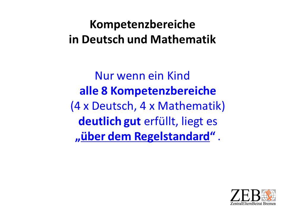 Kompetenzbereiche in Deutsch und Mathematik
