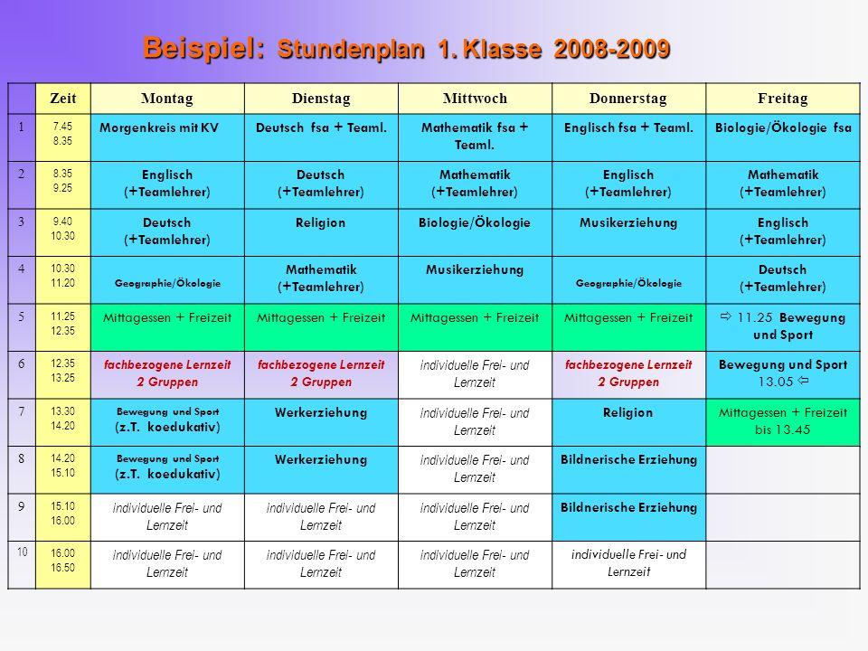 Beispiel: Stundenplan 1. Klasse 2008-2009