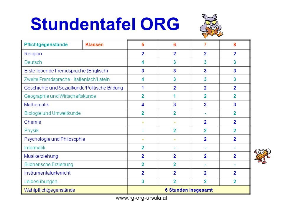 Stundentafel ORG www.rg-org-ursula.at Pflichtgegenstände Klassen 5 6 7