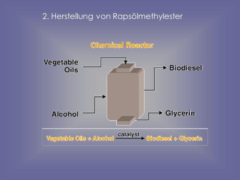 2. Herstellung von Rapsölmethylester