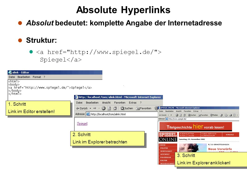 Absolute Hyperlinks Absolut bedeutet: komplette Angabe der Internetadresse. Struktur: <a href= http://www.spiegel.de/ > Spiegel</a>
