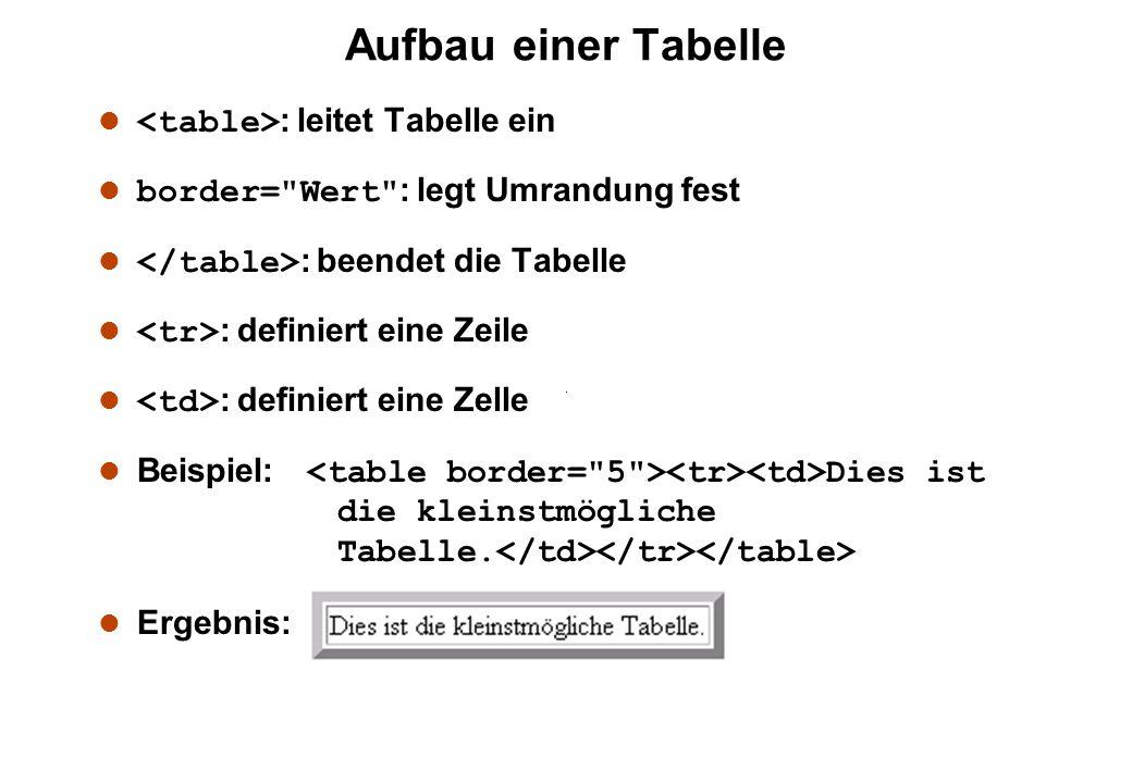 Aufbau einer Tabelle <table>: leitet Tabelle ein