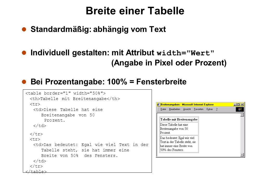 Breite einer Tabelle Standardmäßig: abhängig vom Text