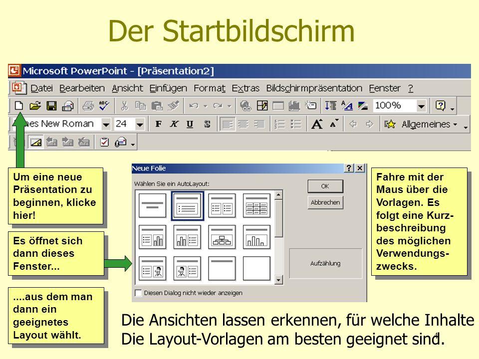Der Startbildschirm Die Ansichten lassen erkennen, für welche Inhalte