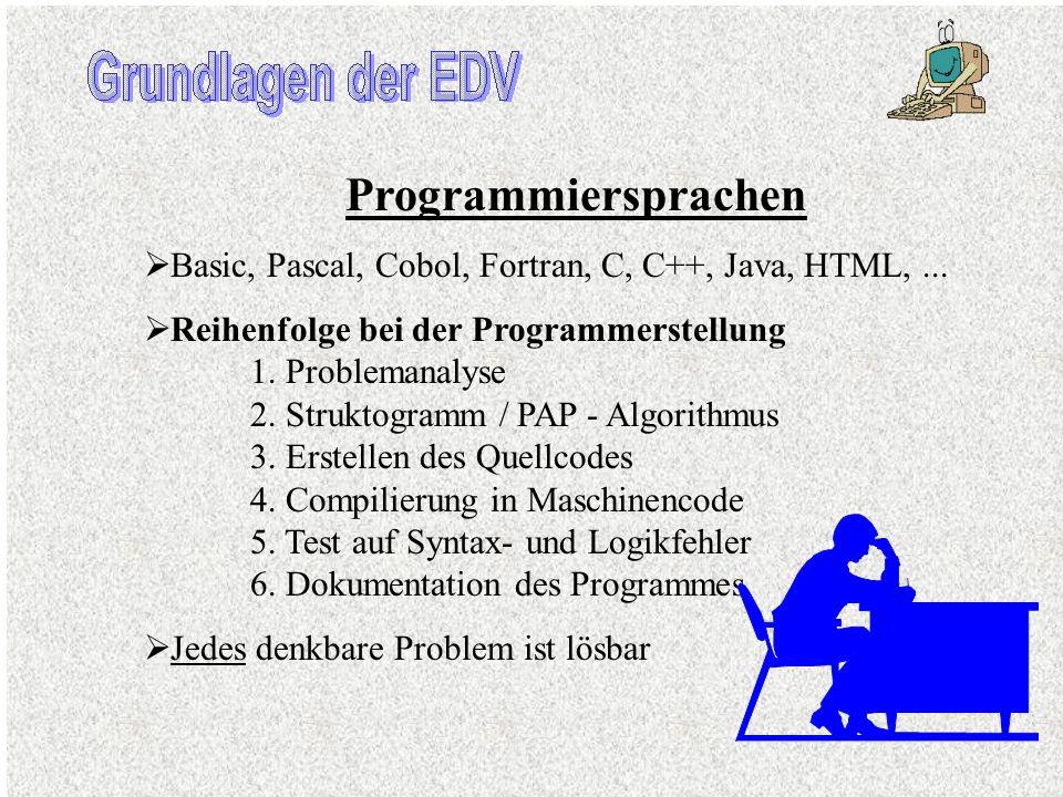 Programmiersprachen Basic, Pascal, Cobol, Fortran, C, C++, Java, HTML, ...