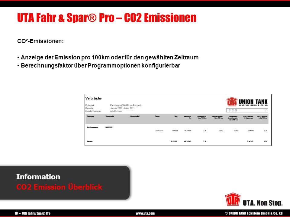 UTA Fahr & Spar® Pro – CO2 Emissionen