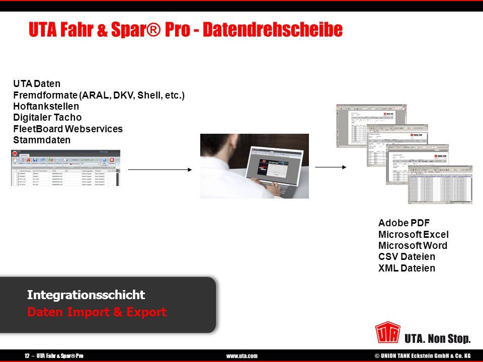 UTA Fahr & Spar® Pro - Datendrehscheibe