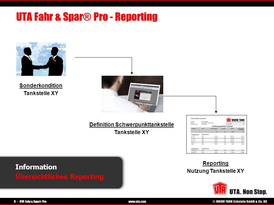 UTA Fahr & Spar® Pro - Reporting