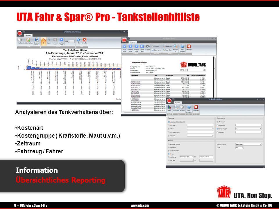 UTA Fahr & Spar® Pro - Tankstellenhitliste