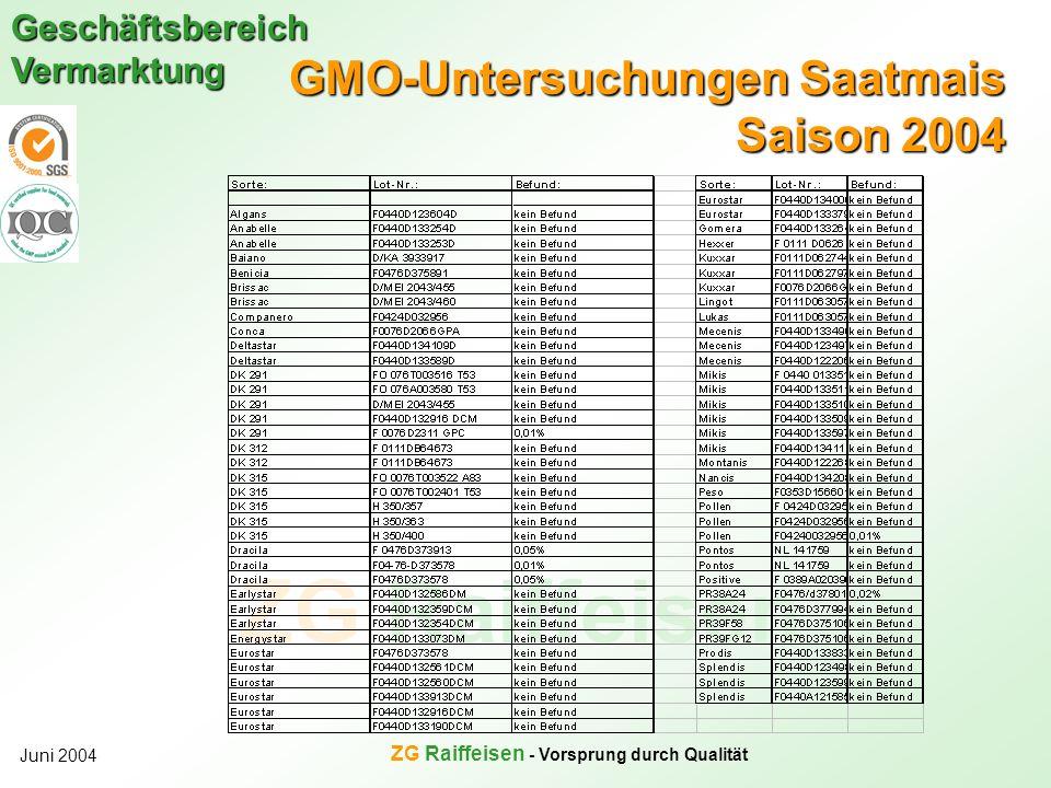 GMO-Untersuchungen Saatmais Saison 2004