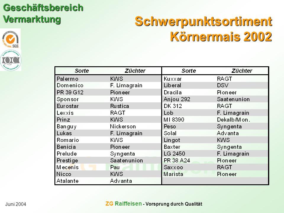 Schwerpunktsortiment Körnermais 2002