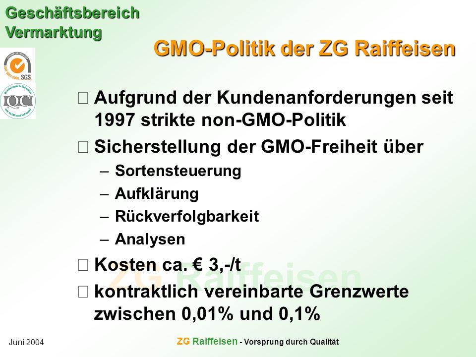 GMO-Politik der ZG Raiffeisen