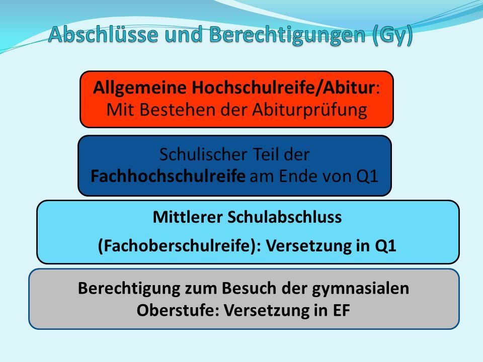 Abschlüsse und Berechtigungen (Gy)