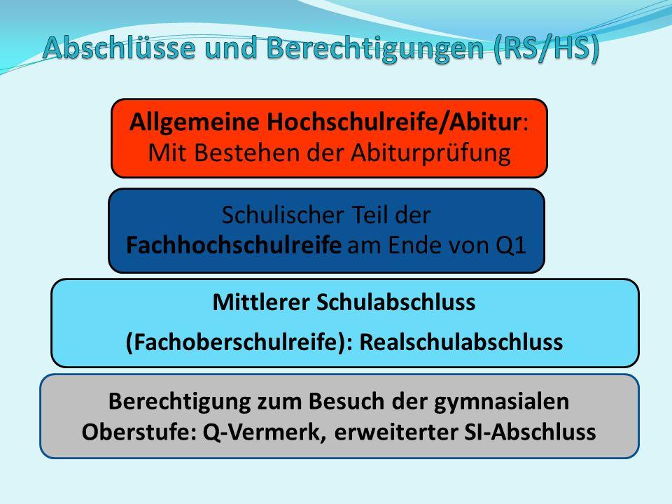 Abschlüsse und Berechtigungen (RS/HS)