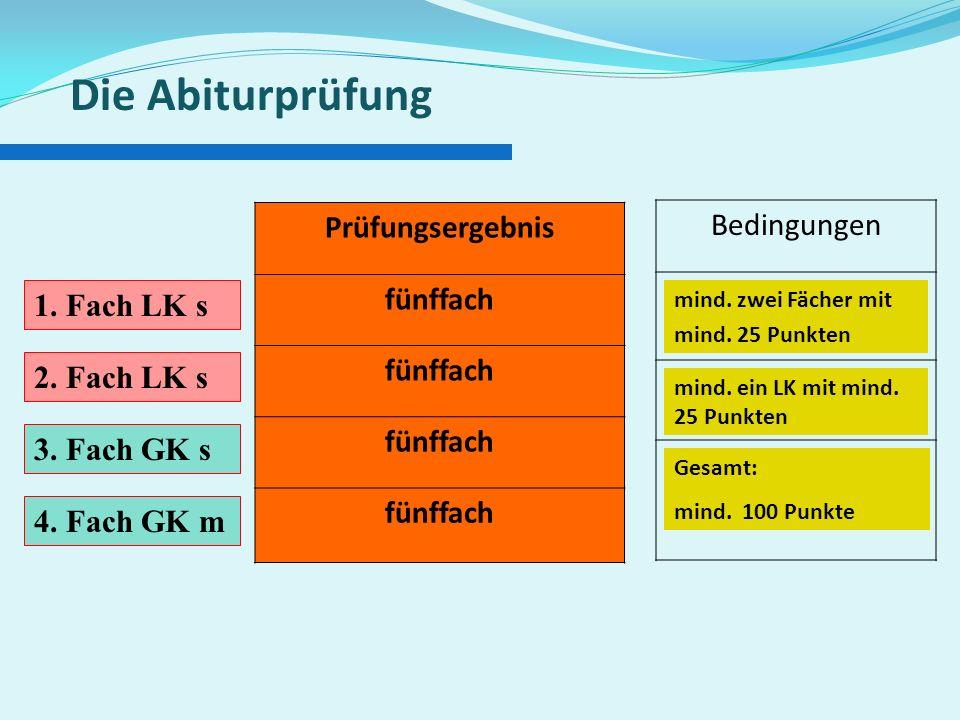 Die Abiturprüfung Bedingungen Prüfungsergebnis fünffach 1. Fach LK s