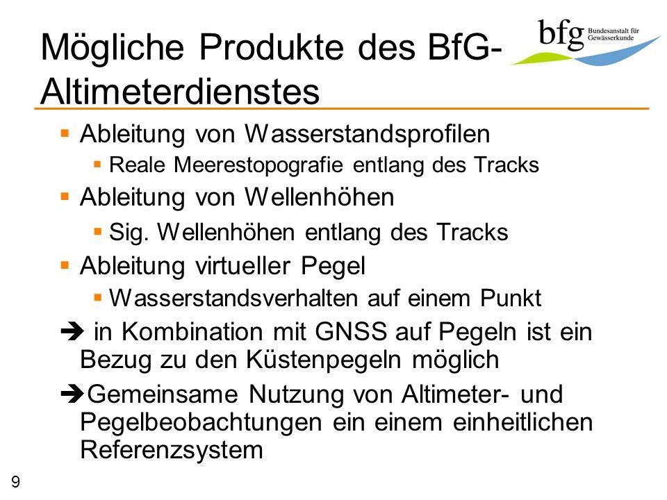 Mögliche Produkte des BfG-Altimeterdienstes