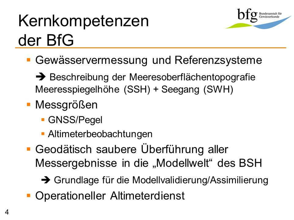 Kernkompetenzen der BfG