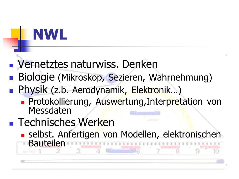 NWL Vernetztes naturwiss. Denken