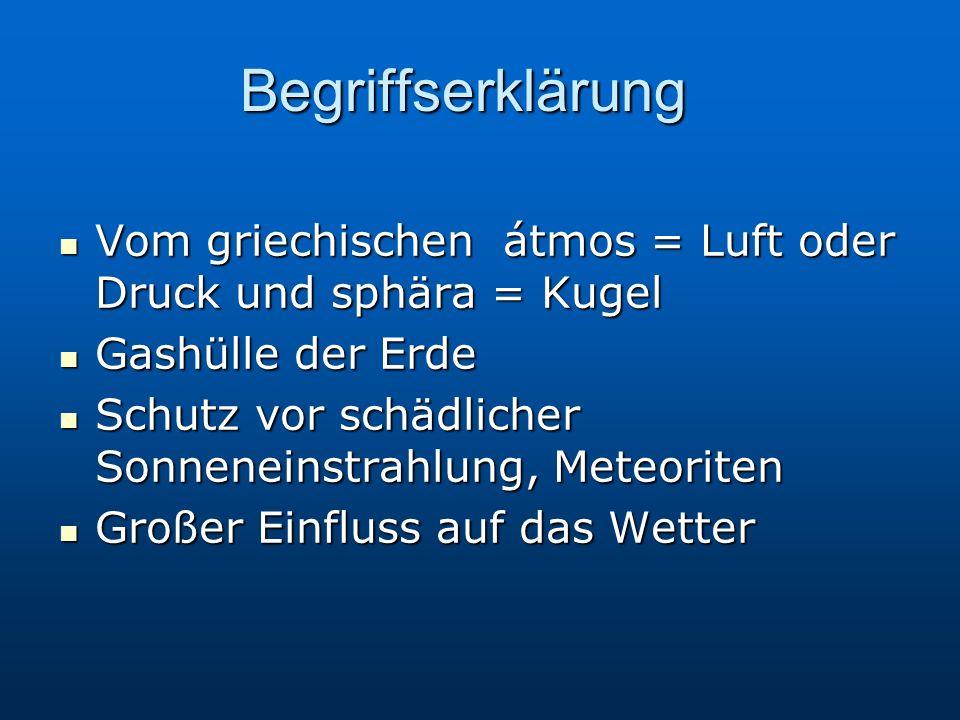 Begriffserklärung Vom griechischen átmos = Luft oder Druck und sphära = Kugel. Gashülle der Erde.