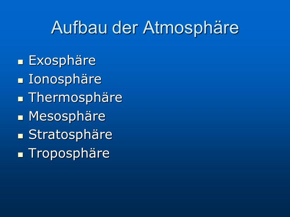 Aufbau der Atmosphäre Exosphäre Ionosphäre Thermosphäre Mesosphäre