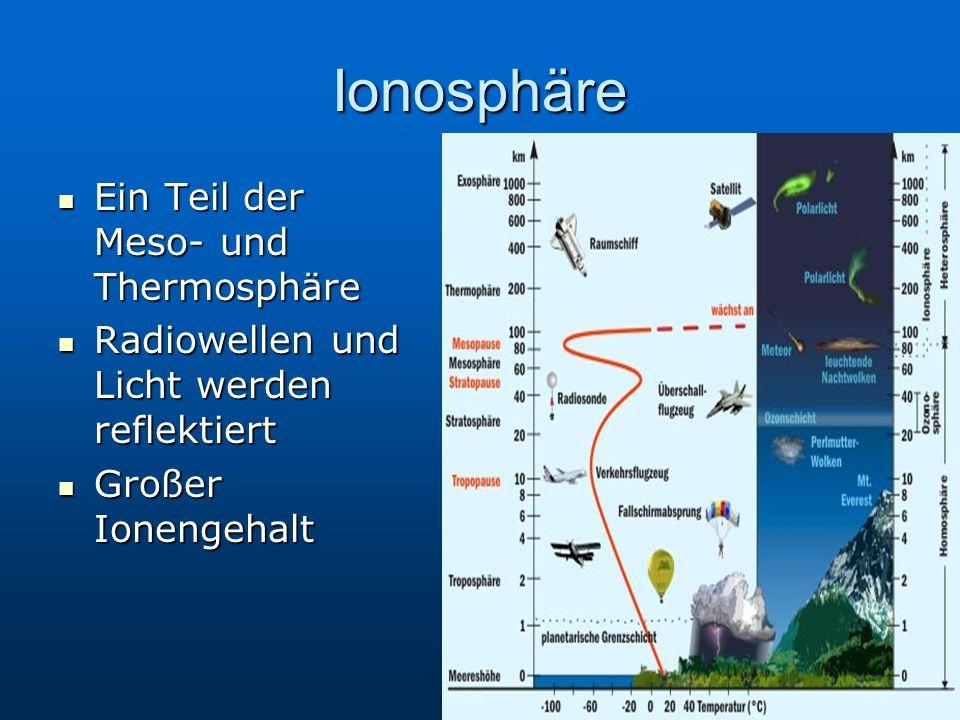 Ionosphäre Ein Teil der Meso- und Thermosphäre