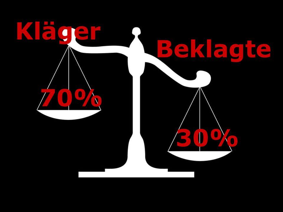 Kläger Beklagte. 70% 30%