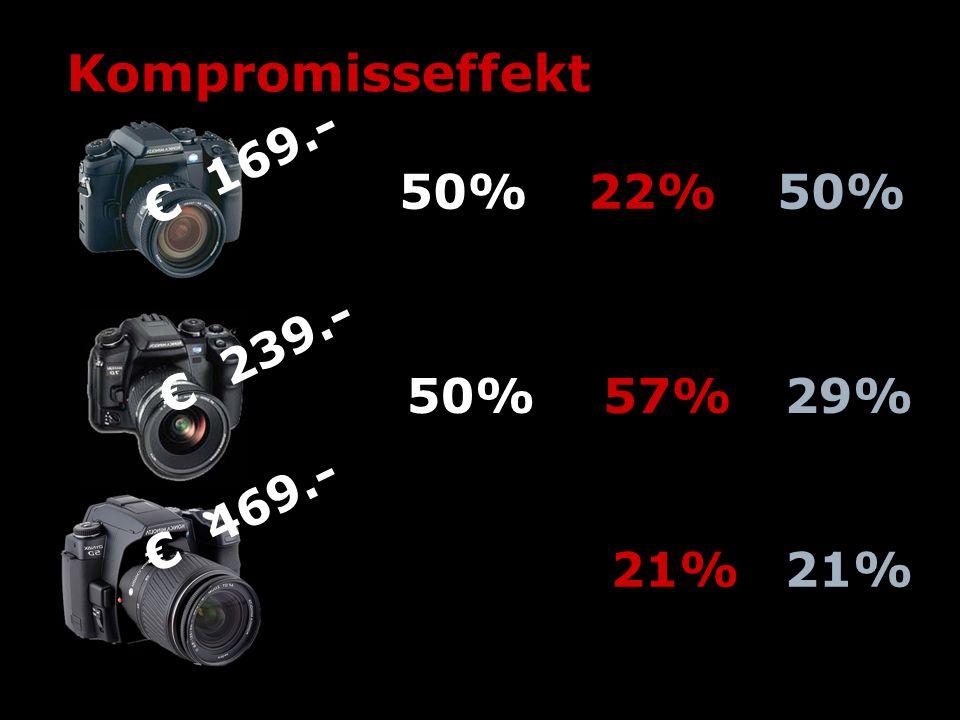 Kompromisseffekt € 169.- 50% 22% 50% € 239.- 50% 57% 29% € 469.- 21%