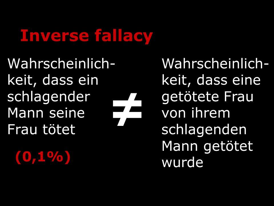 Inverse fallacy Wahrscheinlich-keit, dass ein schlagender Mann seine Frau tötet.