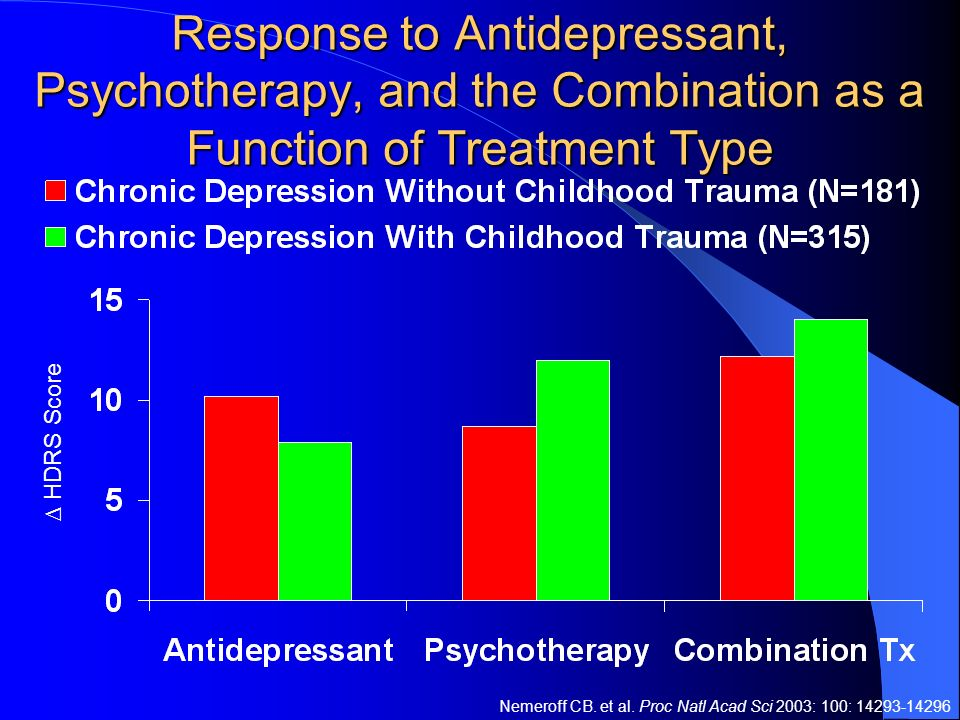 Response to Antidepressant, Psychotherapy, and the Combination as a Function of Treatment Type