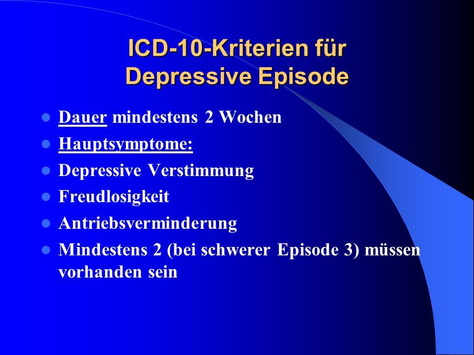 ICD-10-Kriterien für Depressive Episode