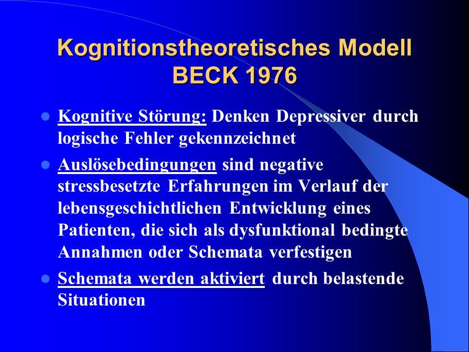 Kognitionstheoretisches Modell BECK 1976