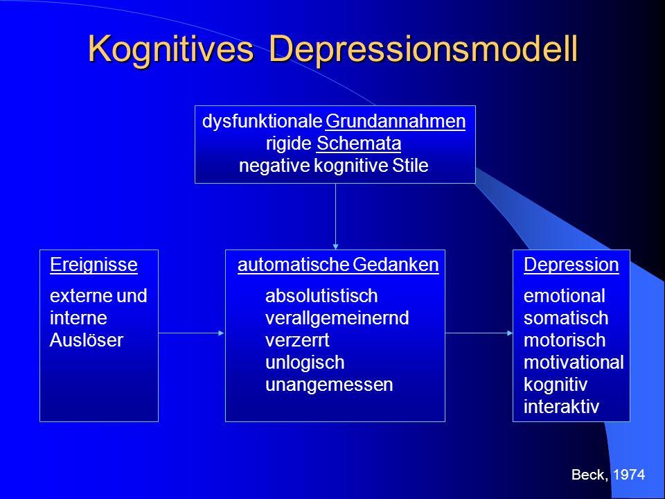 Kognitives Depressionsmodell