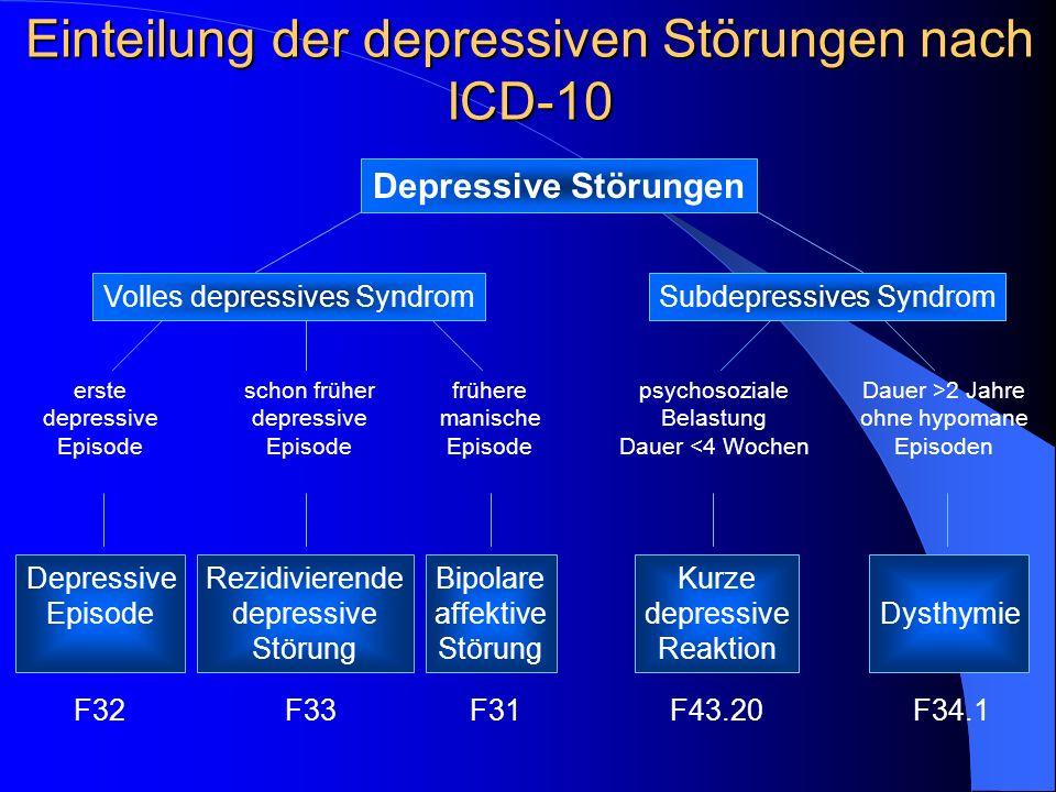 Einteilung der depressiven Störungen nach ICD-10