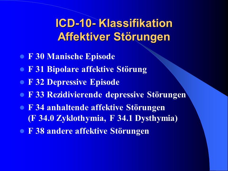 ICD-10- Klassifikation Affektiver Störungen