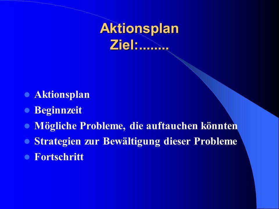 Aktionsplan Ziel:........ Aktionsplan Beginnzeit