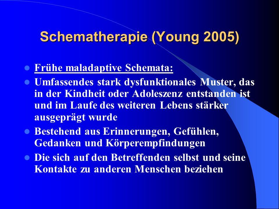 Schematherapie (Young 2005)